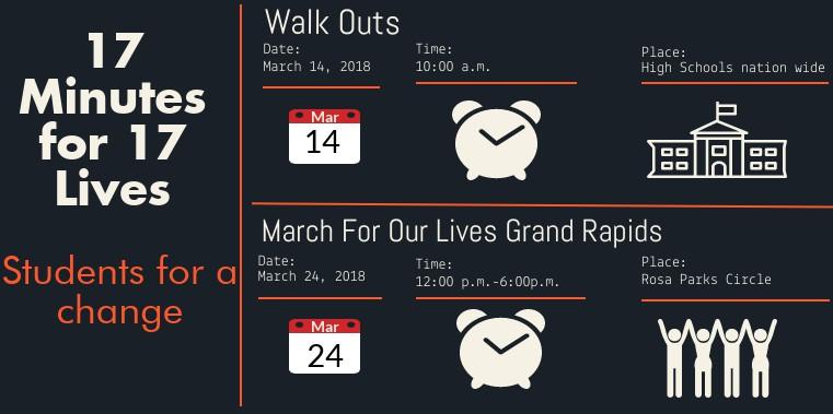Student activists organize high school walkout