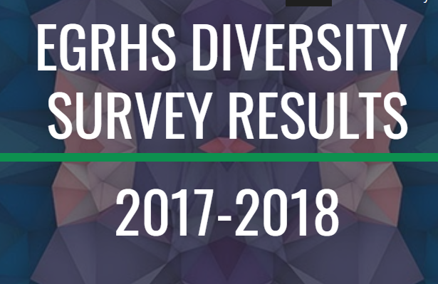 The diversity survey results are now available for viewing if you are signed in to your EGRPS account.